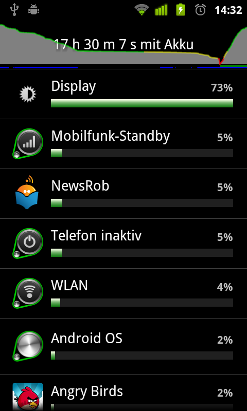 android_gingerbread_battery_consumption_app