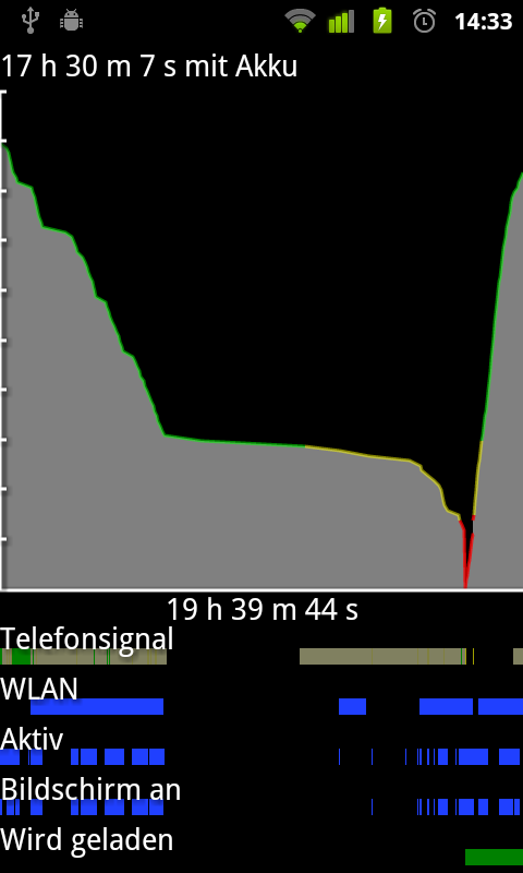 android_gingerbread_battery_consumption_app_graphic