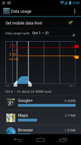 android_4-0_icecreamsandwich_data_usage