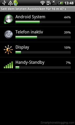 htcsense_desire_battery_consumption