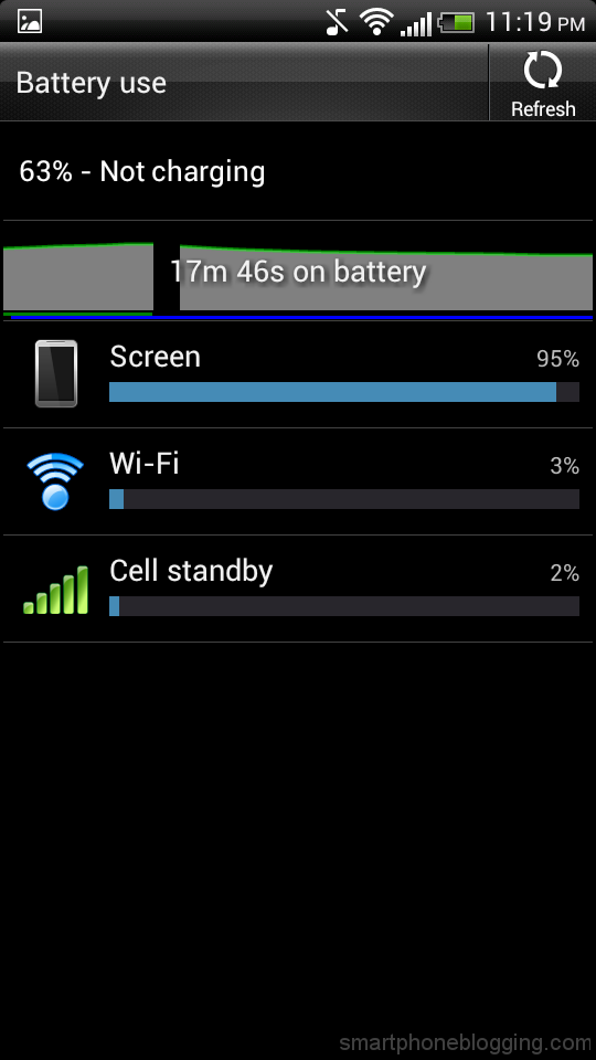 android_ics_htc_sense_3_5_battery_use