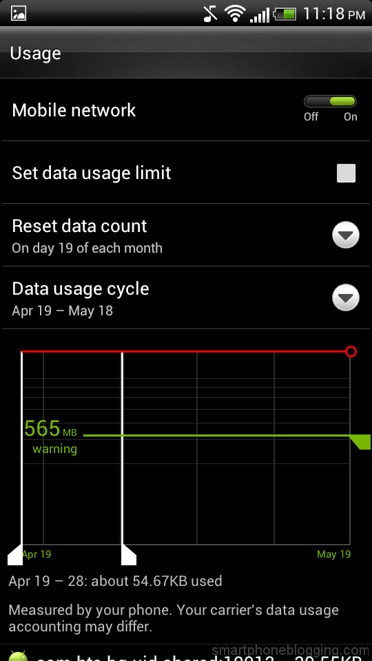 android_ics_htc_sense_3_5_data_usage
